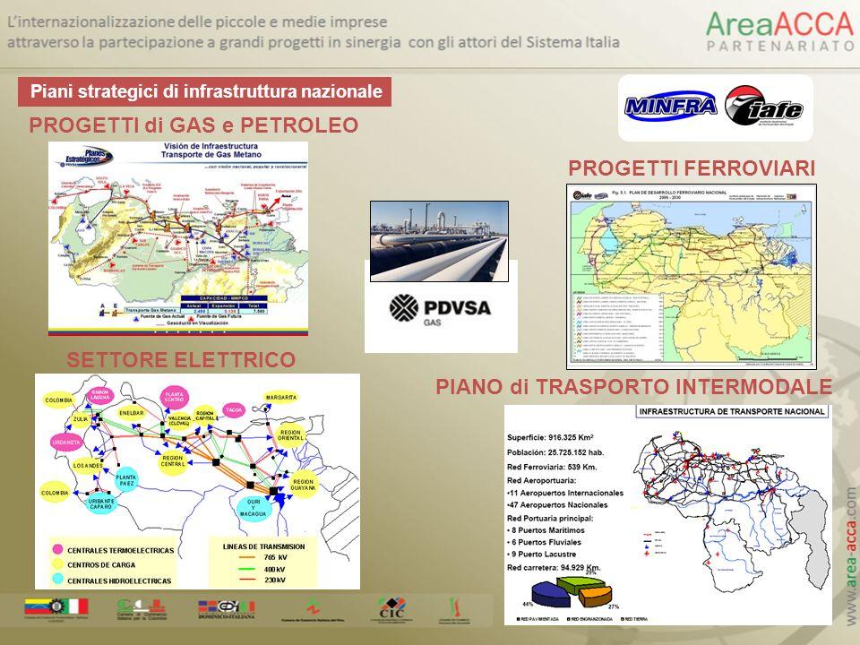 PROGETTI di GAS e PETROLEO PIANO di TRASPORTO INTERMODALE