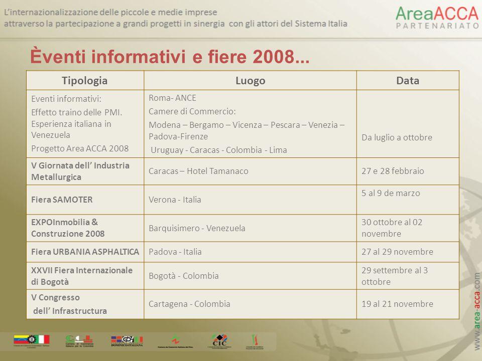 Èventi informativi e fiere 2008...