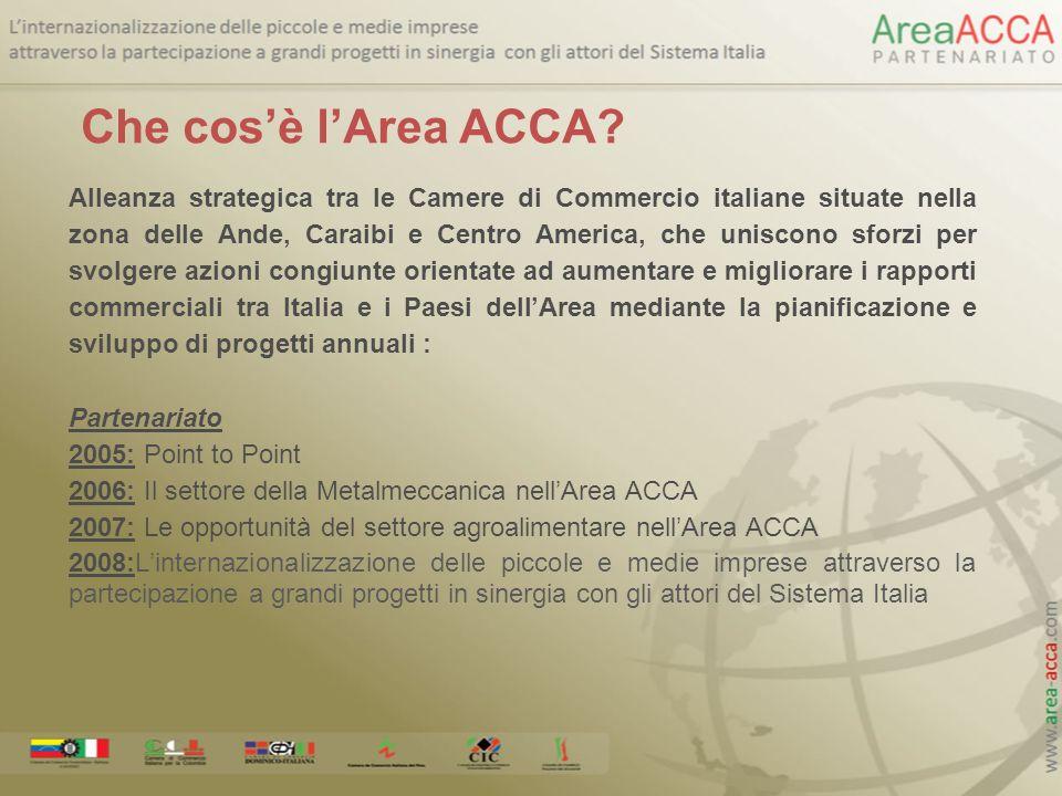 Che cos'è l'Area ACCA