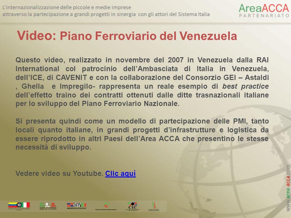 Video: Piano Ferroviario del Venezuela