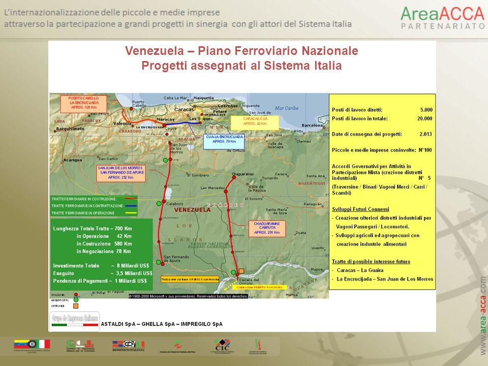 Venezuela – Piano Ferroviario Nazionale
