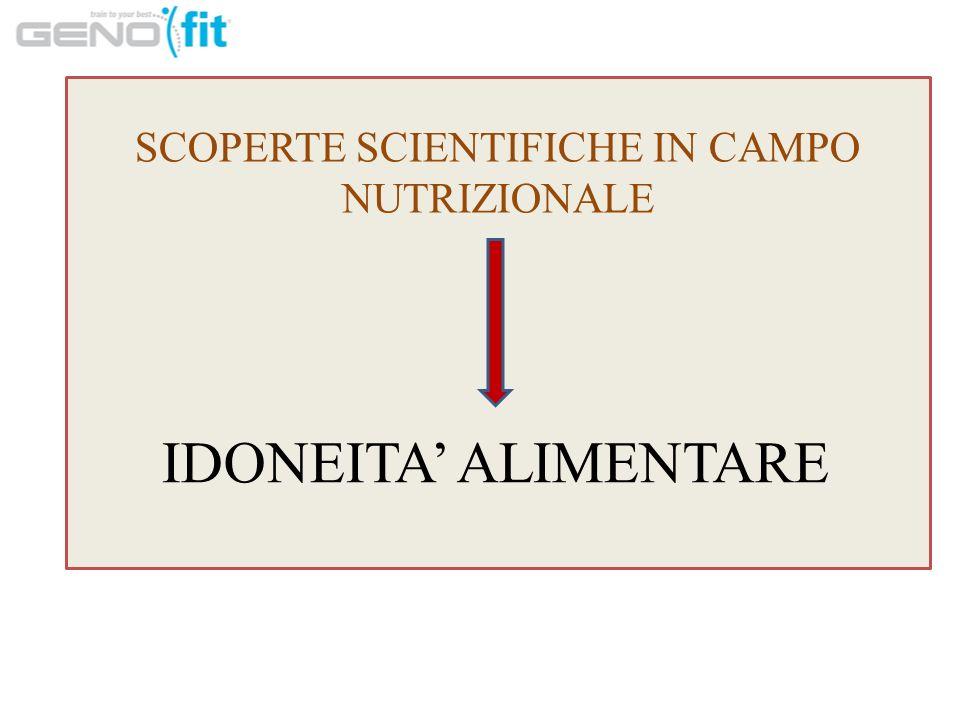 SCOPERTE SCIENTIFICHE IN CAMPO NUTRIZIONALE