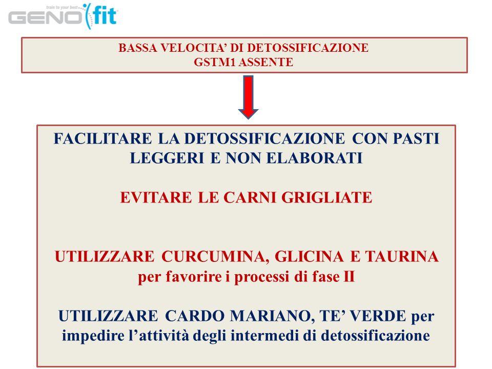 BASSA VELOCITA' DI DETOSSIFICAZIONE