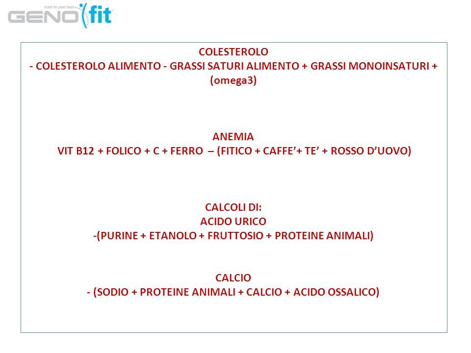 COLESTEROLO - COLESTEROLO ALIMENTO - GRASSI SATURI ALIMENTO + GRASSI MONOINSATURI + (omega3) ANEMIA VIT B12 + FOLICO + C + FERRO – (FITICO + CAFFE'+ TE' + ROSSO D'UOVO) CALCOLI DI: ACIDO URICO -(PURINE + ETANOLO + FRUTTOSIO + PROTEINE ANIMALI) CALCIO - (SODIO + PROTEINE ANIMALI + CALCIO + ACIDO OSSALICO)