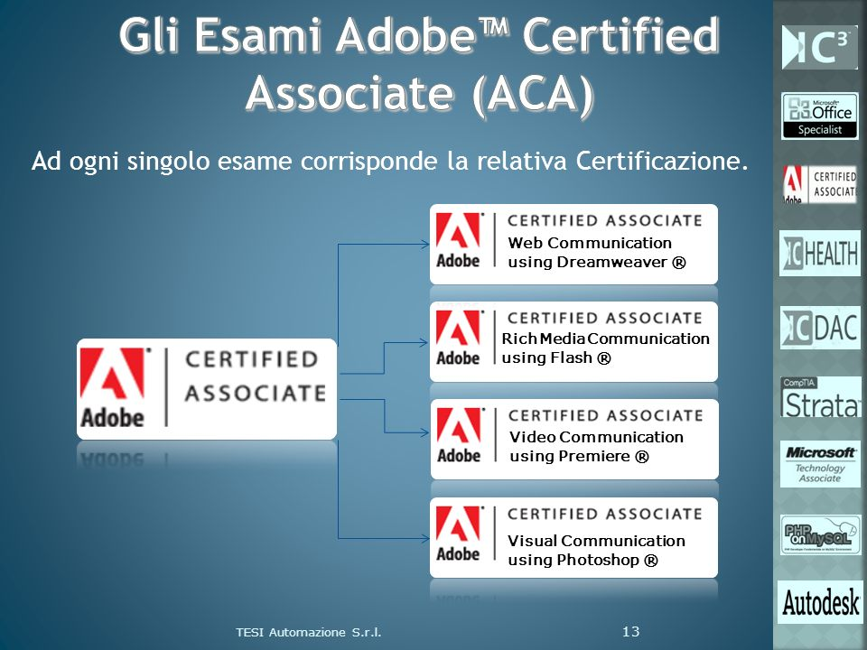 Gli Esami Adobe™ Certified Associate (ACA)