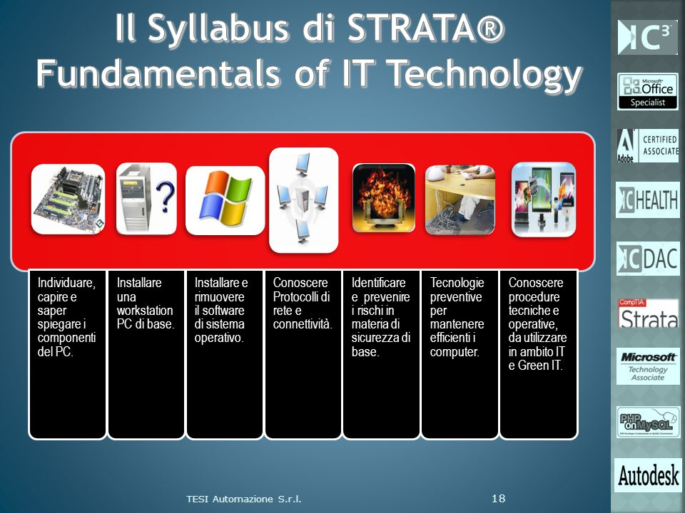 Fundamentals of IT Technology