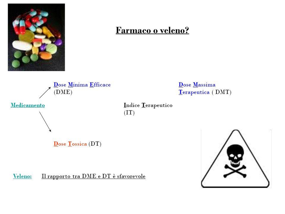 Farmaco o veleno Dose Tossica (DT) Indice Terapeutico (IT)