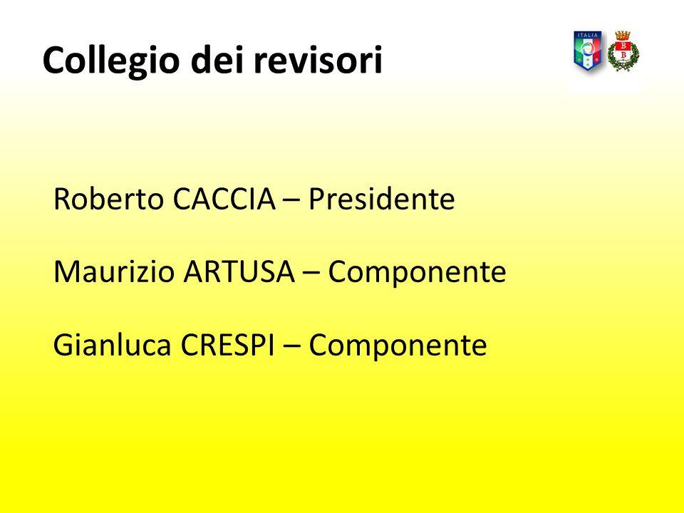 Collegio dei revisori Roberto CACCIA – Presidente
