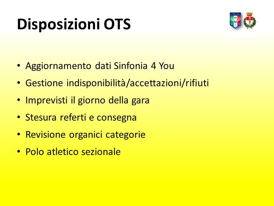 Disposizioni OTS Aggiornamento dati Sinfonia 4 You