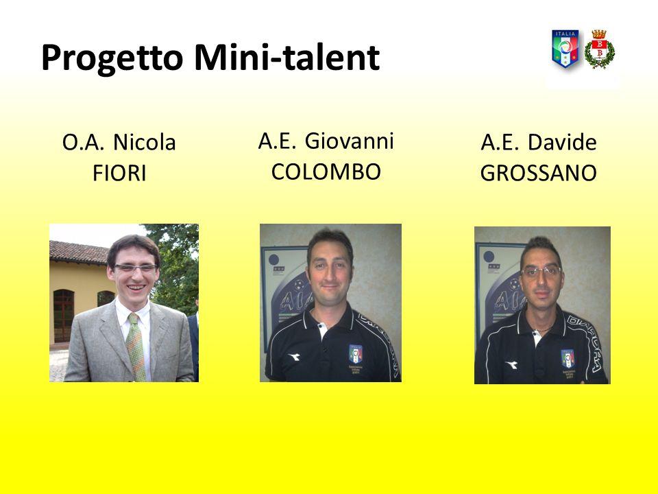 Progetto Mini-talent O.A. Nicola FIORI A.E. Giovanni COLOMBO