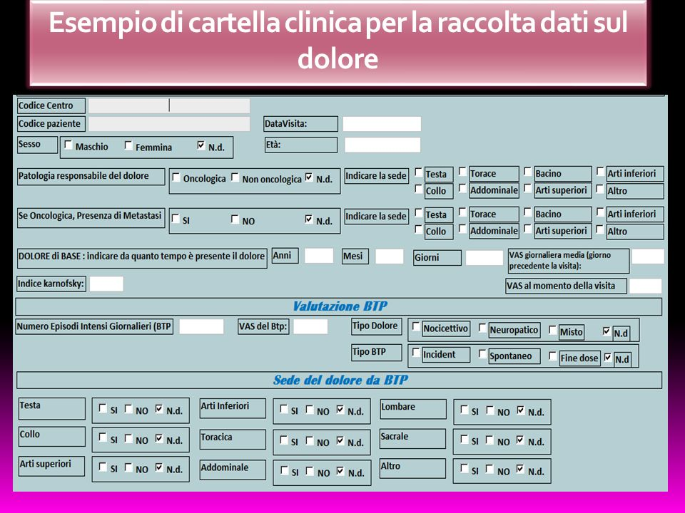 Esempio di cartella clinica per la raccolta dati sul dolore