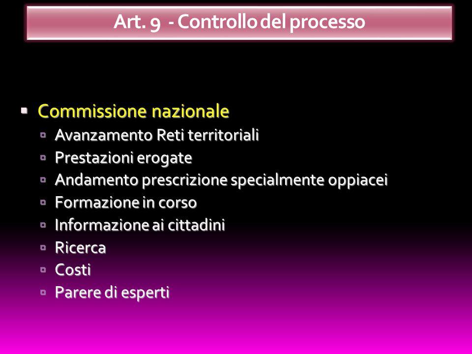 Art. 9 - Controllo del processo