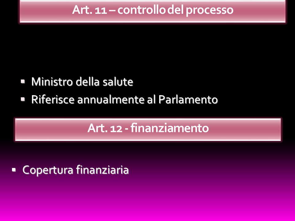 Art. 11 – controllo del processo