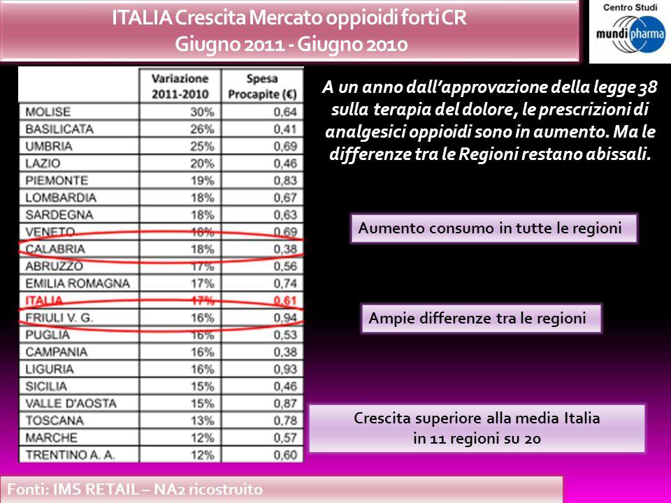 ITALIA Crescita Mercato oppioidi forti CR Giugno 2011 - Giugno 2010