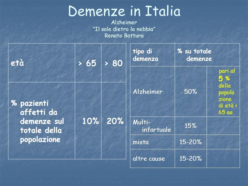 Demenze in Italia Alzheimer Il sole dietro la nebbia Renato Bottura