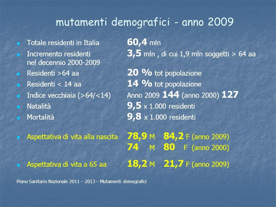 mutamenti demografici - anno 2009
