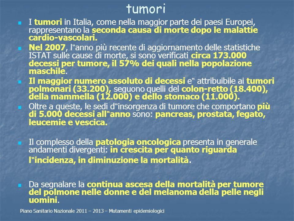tumori I tumori in Italia, come nella maggior parte dei paesi Europei, rappresentano la seconda causa di morte dopo le malattie cardio-vascolari.