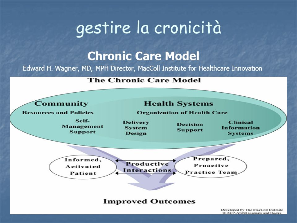 gestire la cronicità Chronic Care Model