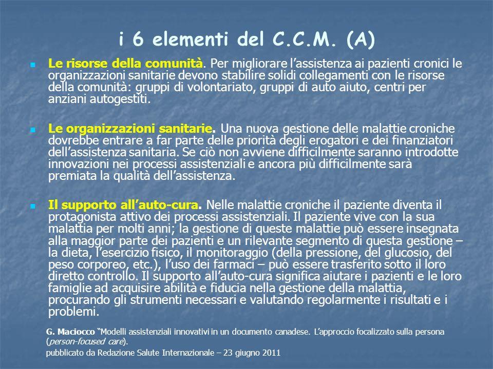i 6 elementi del C.C.M. (A)