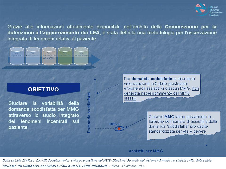 Grazie alle informazioni attualmente disponibili, nell'ambito della Commissione per la definizione e l'aggiornamento dei LEA, è stata definita una metodologia per l'osservazione integrata di fenomeni relativi al paziente