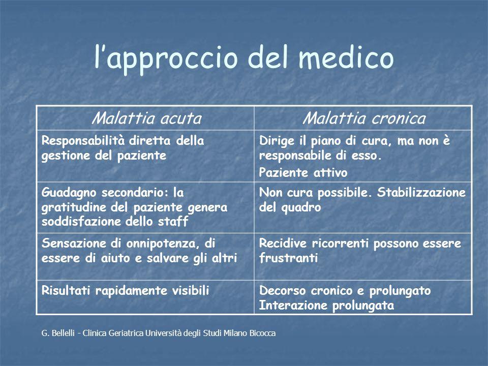 l'approccio del medico