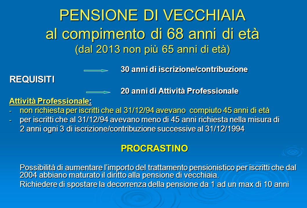 PENSIONE DI VECCHIAIA al compimento di 68 anni di età (dal 2013 non più 65 anni di età)