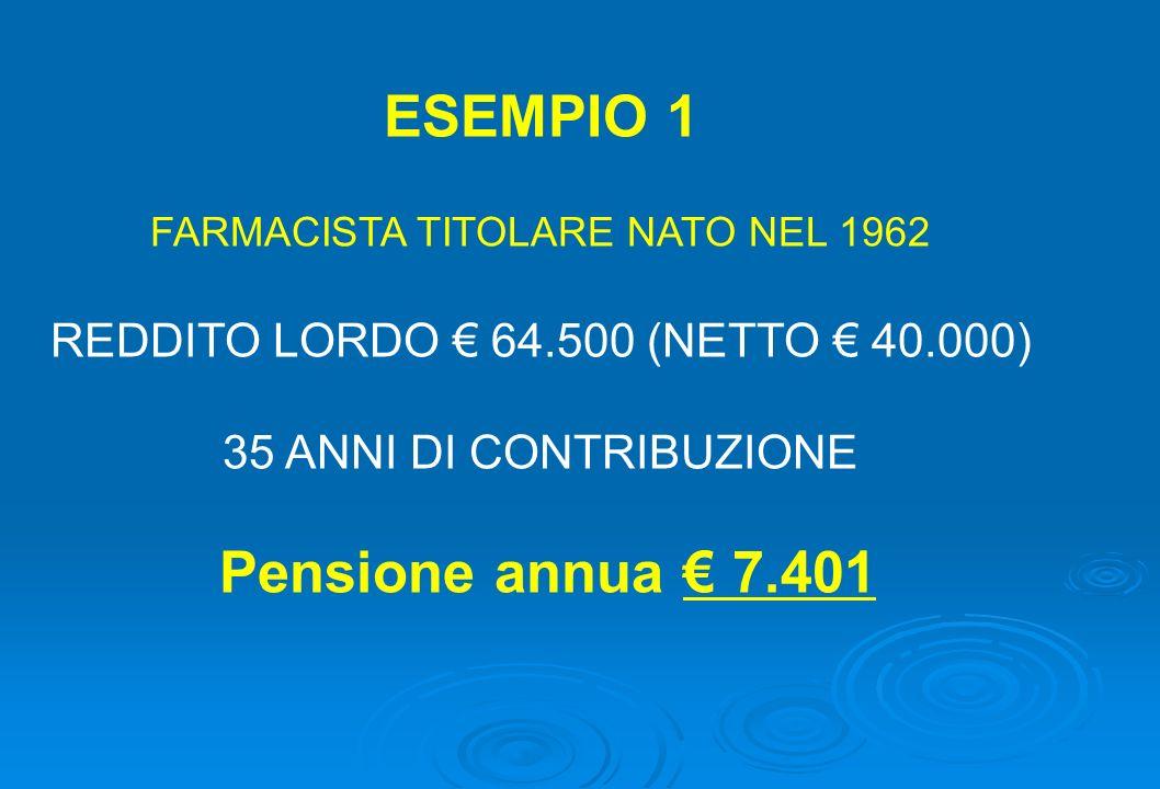 ESEMPIO 1 REDDITO LORDO € 64.500 (NETTO € 40.000)