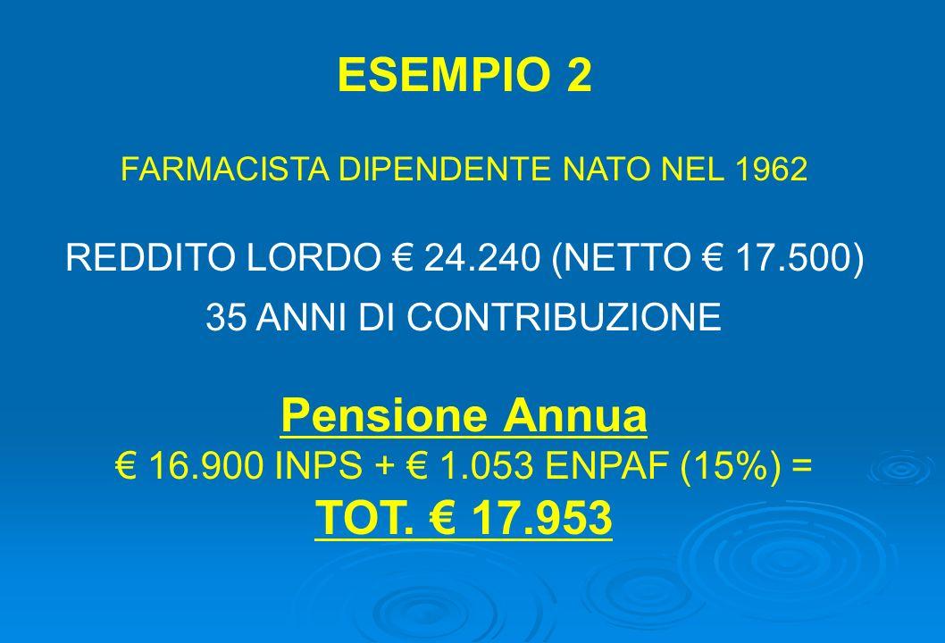 ESEMPIO 2 Pensione Annua TOT. € 17.953