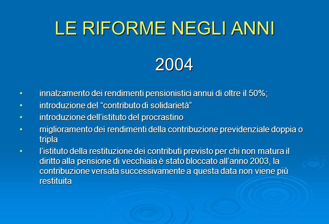 LE RIFORME NEGLI ANNI 2004. innalzamento dei rendimenti pensionistici annui di oltre il 50%; introduzione del contributo di solidarietà