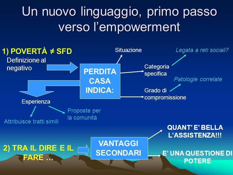 Un nuovo linguaggio, primo passo verso l'empowerment