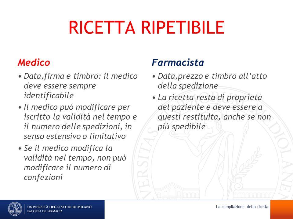 RICETTA RIPETIBILE Medico Farmacista