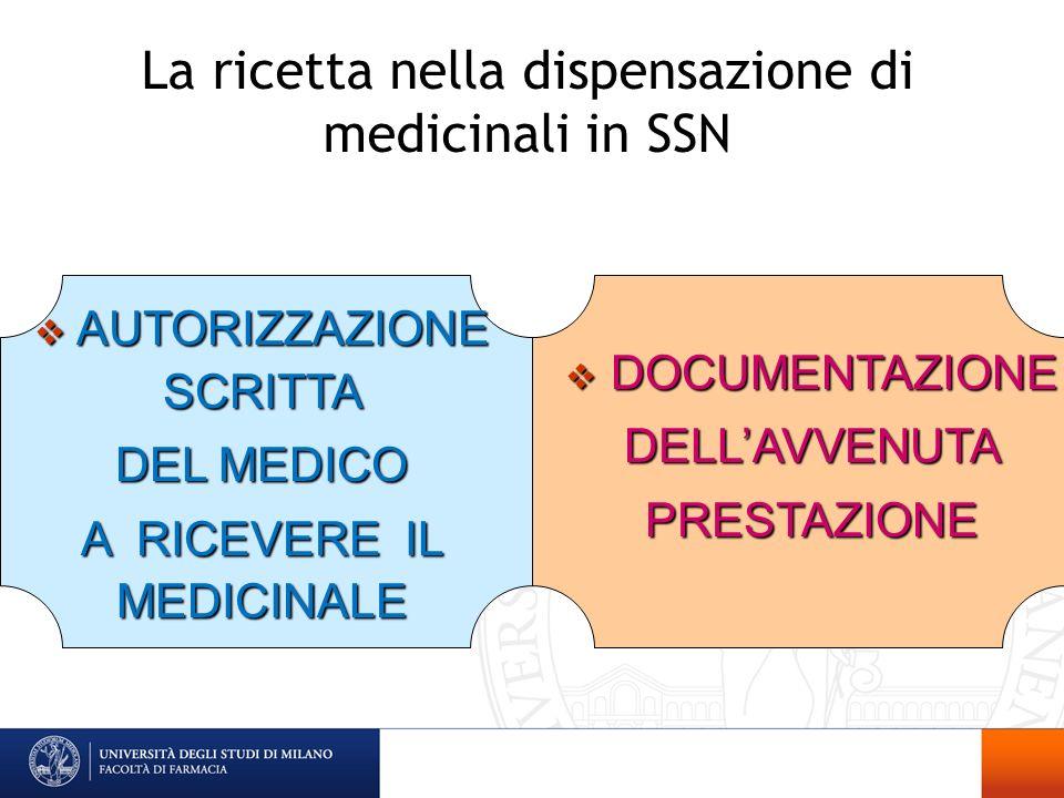 La ricetta nella dispensazione di medicinali in SSN