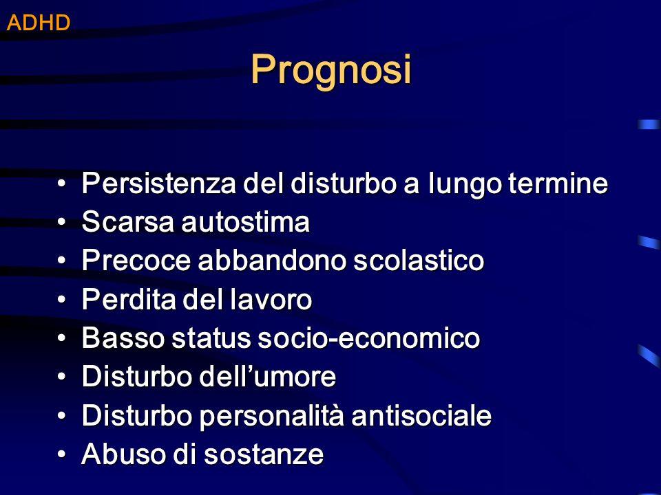 Prognosi Persistenza del disturbo a lungo termine Scarsa autostima