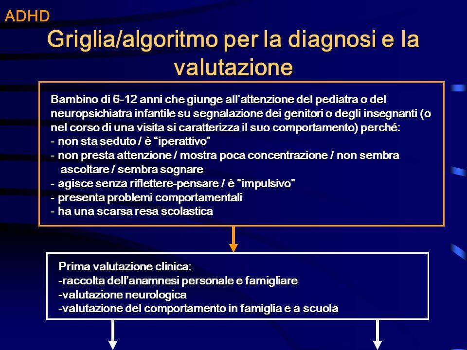 Griglia/algoritmo per la diagnosi e la valutazione