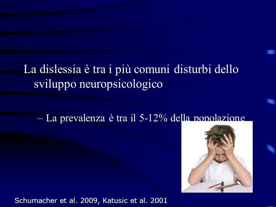 La dislessia è tra i più comuni disturbi dello sviluppo neuropsicologico