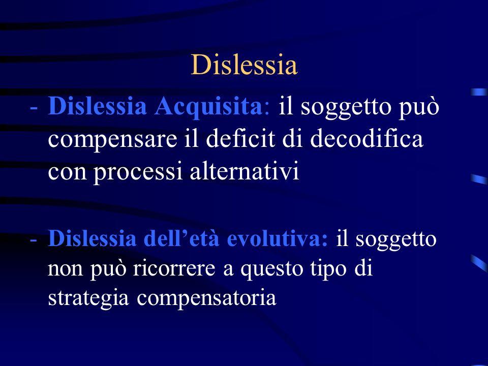 Dislessia Dislessia Acquisita: il soggetto può compensare il deficit di decodifica con processi alternativi.
