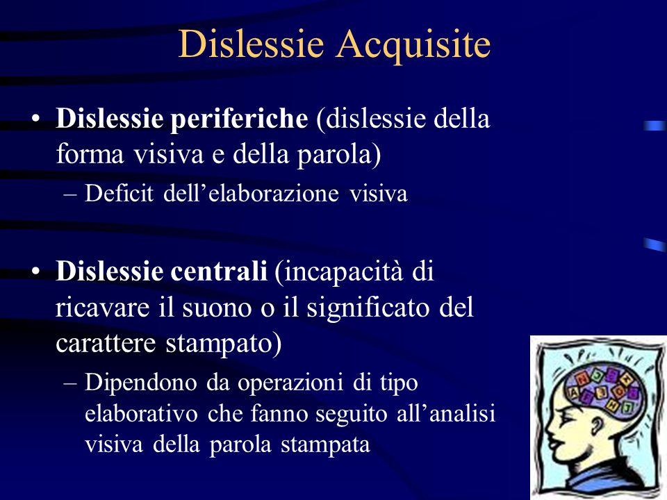 Dislessie Acquisite Dislessie periferiche (dislessie della forma visiva e della parola) Deficit dell'elaborazione visiva.