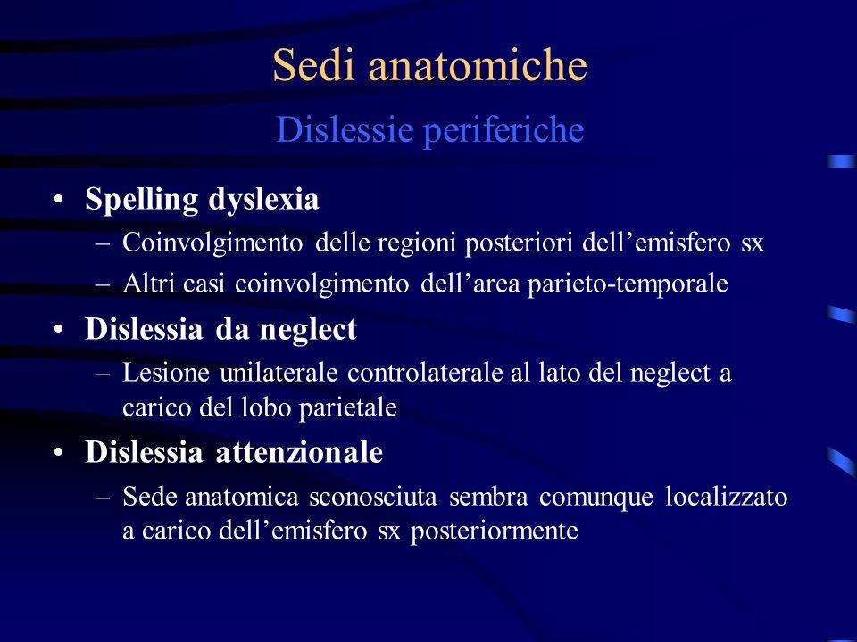 Sedi anatomiche Dislessie periferiche