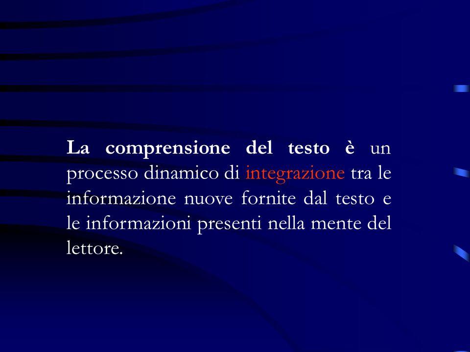 La comprensione del testo è un processo dinamico di integrazione tra le informazione nuove fornite dal testo e le informazioni presenti nella mente del lettore.