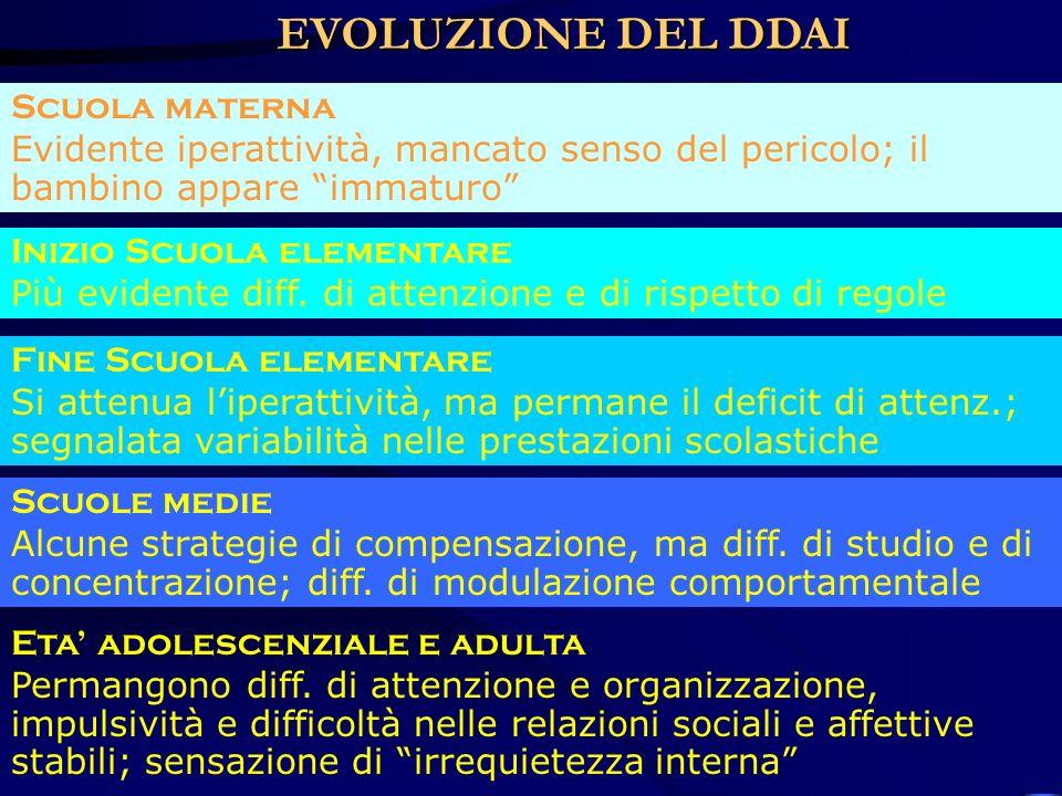 EVOLUZIONE DEL DDAI Scuola materna