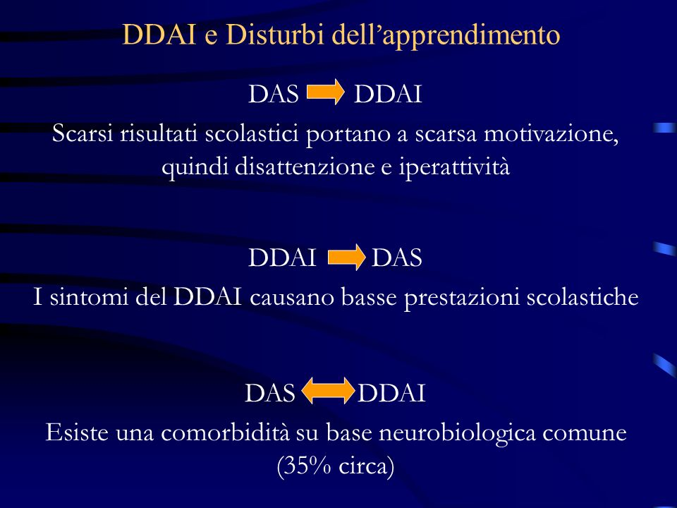 DDAI e Disturbi dell'apprendimento