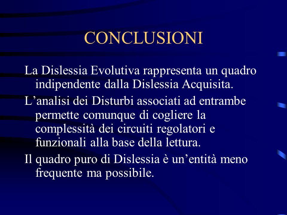 CONCLUSIONI La Dislessia Evolutiva rappresenta un quadro indipendente dalla Dislessia Acquisita.