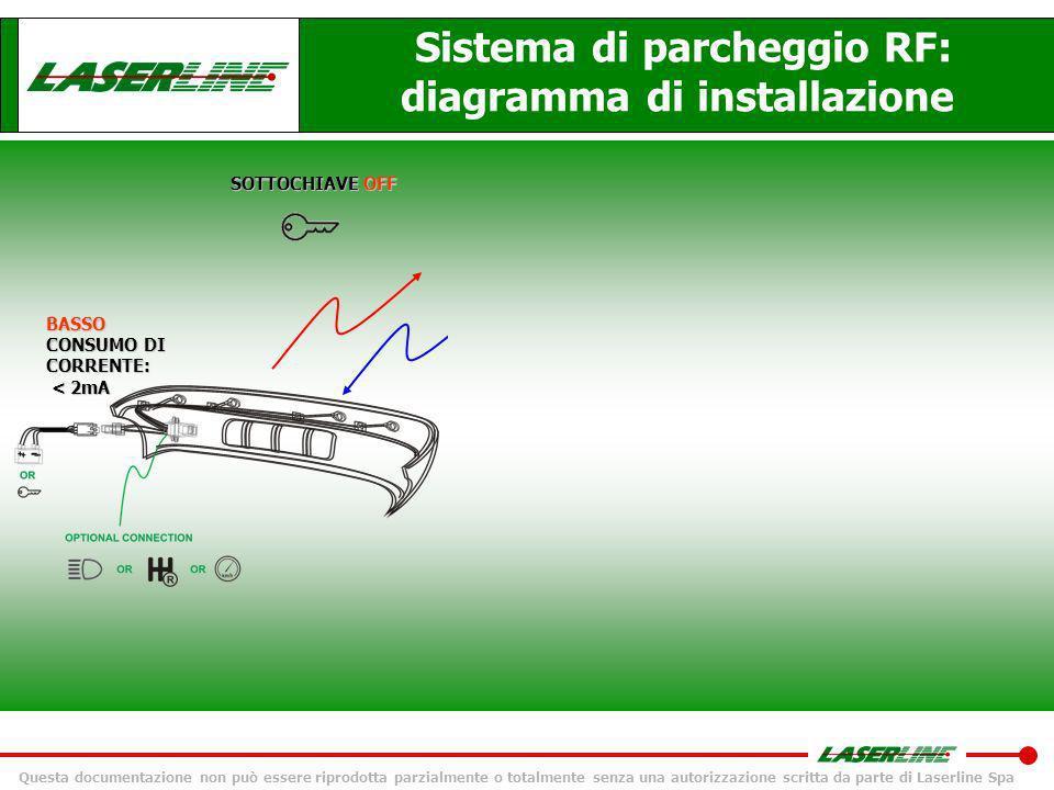 Sistema di parcheggio RF: diagramma di installazione