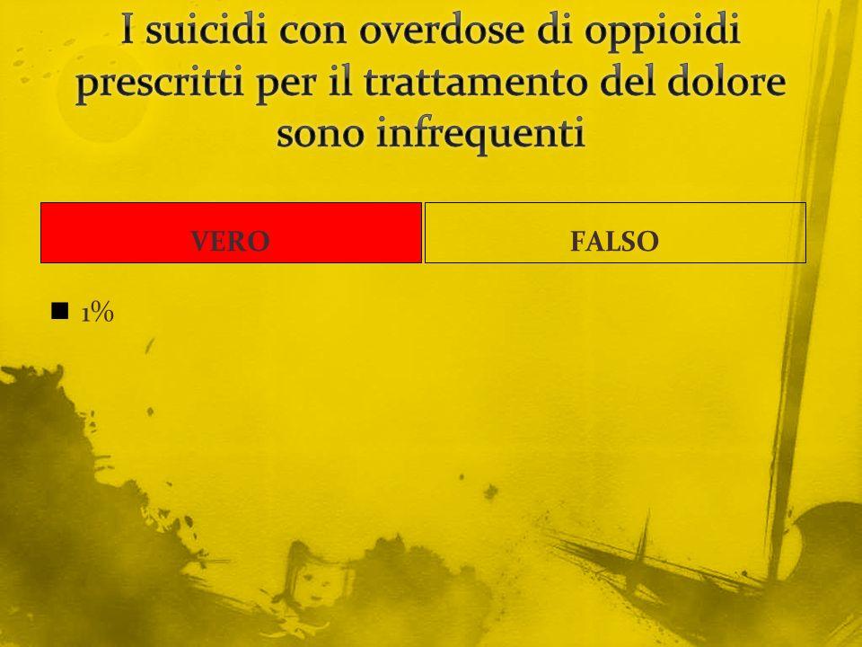 I suicidi con overdose di oppioidi prescritti per il trattamento del dolore sono infrequenti