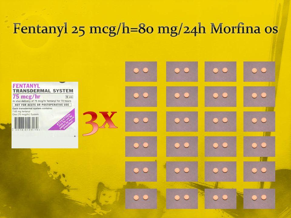 Fentanyl 25 mcg/h=80 mg/24h Morfina os