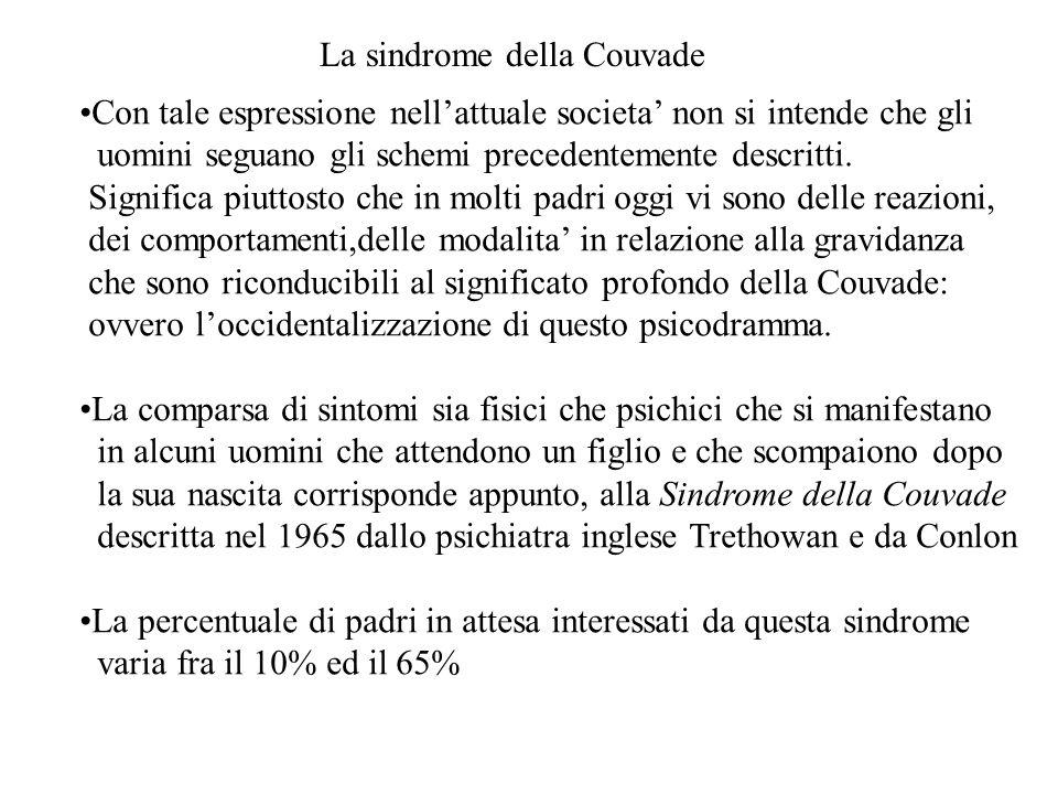 La sindrome della Couvade