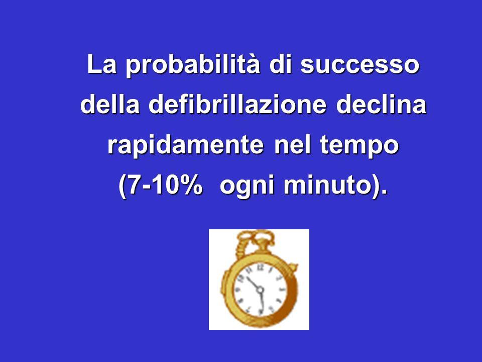 La probabilità di successo della defibrillazione declina rapidamente nel tempo (7-10% ogni minuto).