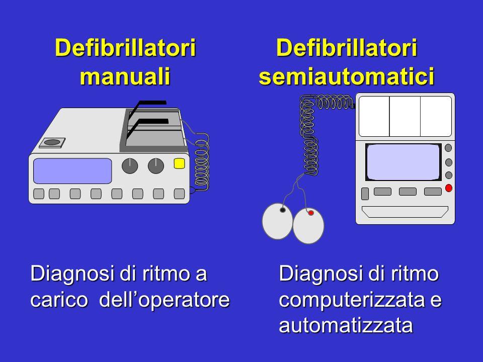 Defibrillatori manuali Defibrillatori semiautomatici