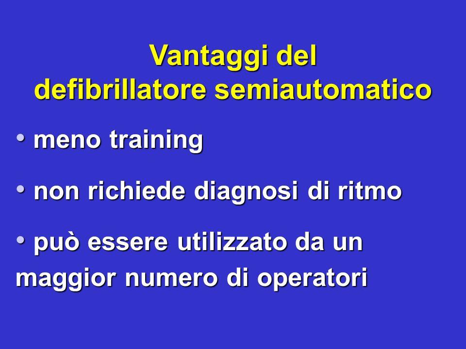 Vantaggi del defibrillatore semiautomatico
