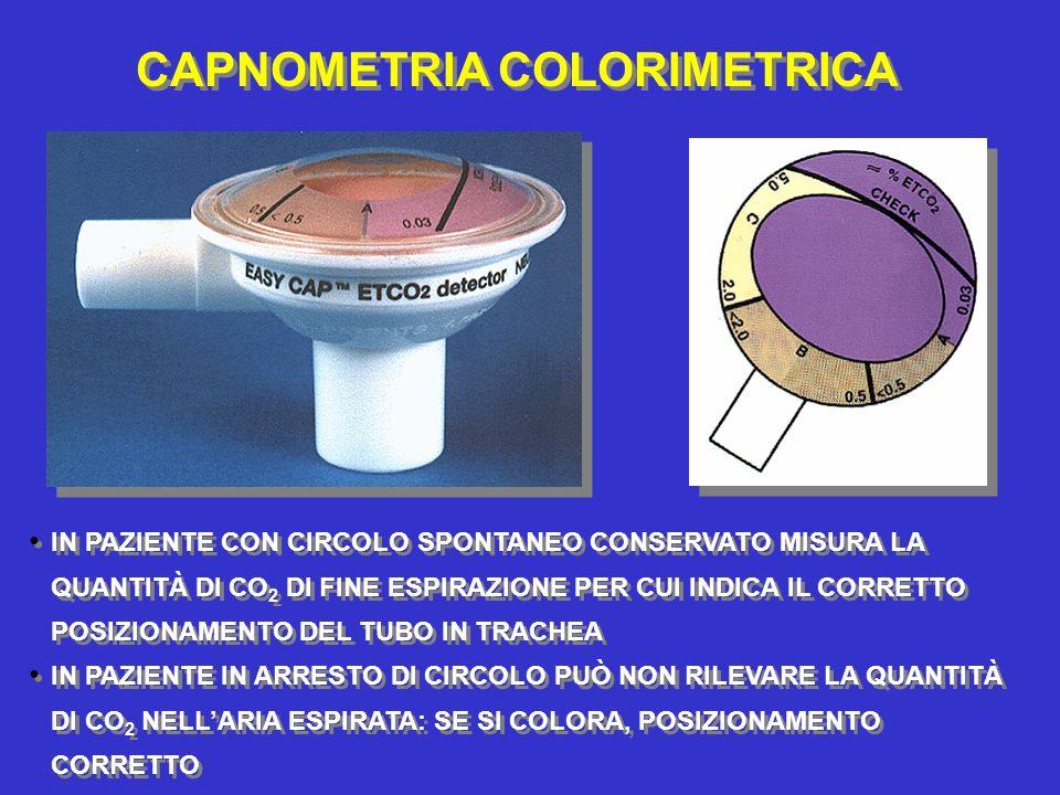 CAPNOMETRIA COLORIMETRICA